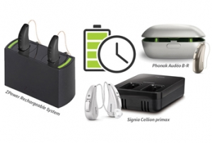 Rechargeable Hearing Aid Preferences: Survey Findings